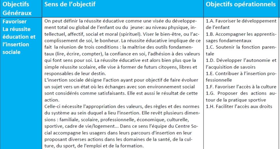 projet-social-cs-airbel-2021-2024-01
